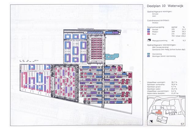 deelplan 10 segmentverdeling