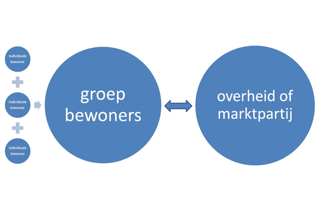 meer-invloed-door-samenwerking